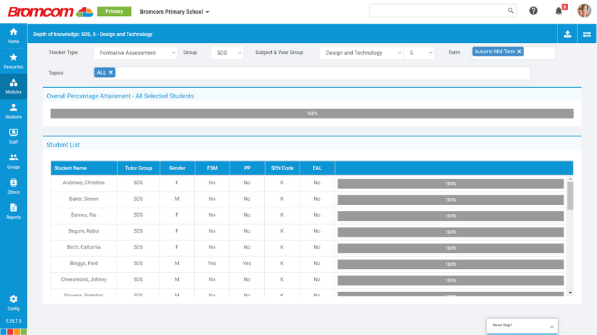 Bromcom MIS Primary Tracker Dashboard